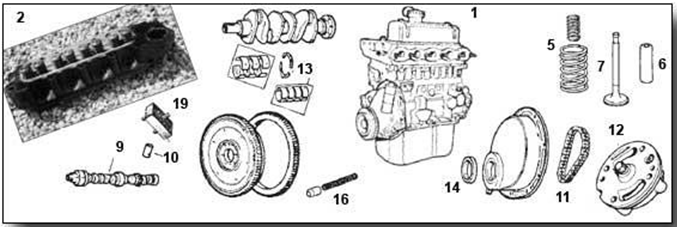 Midget 1275 Engine