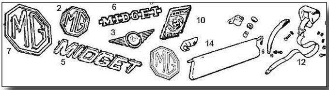 Midget Badges